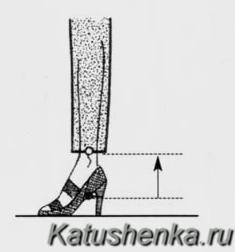 Длина узких брюк
