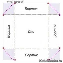 Схема хлебницы