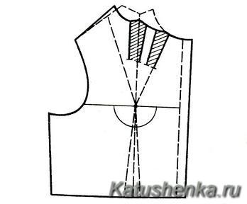Платье вытачка в горловине