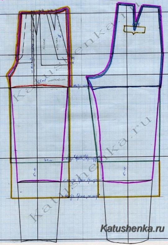 Какая должна быть правильная длина шорт, бермуд, бриджей и брюк «гольф»