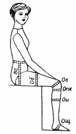 Снятие мерок для шитья юбки и брюк