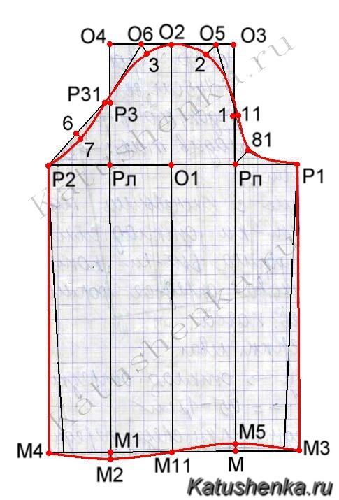 Построив таким образом чертеж основы втачного широкого одношовного прямого рукава можно его моделировать и...