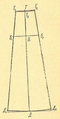 Выкройка юбки клинья