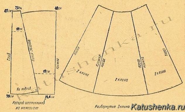 Народные Юбки Klinom